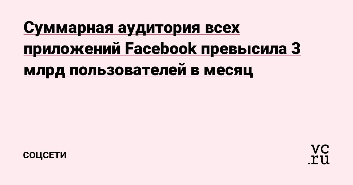 Суммарная аудитория всех приложений Facebook превысила 3 млрд пользователей в месяц