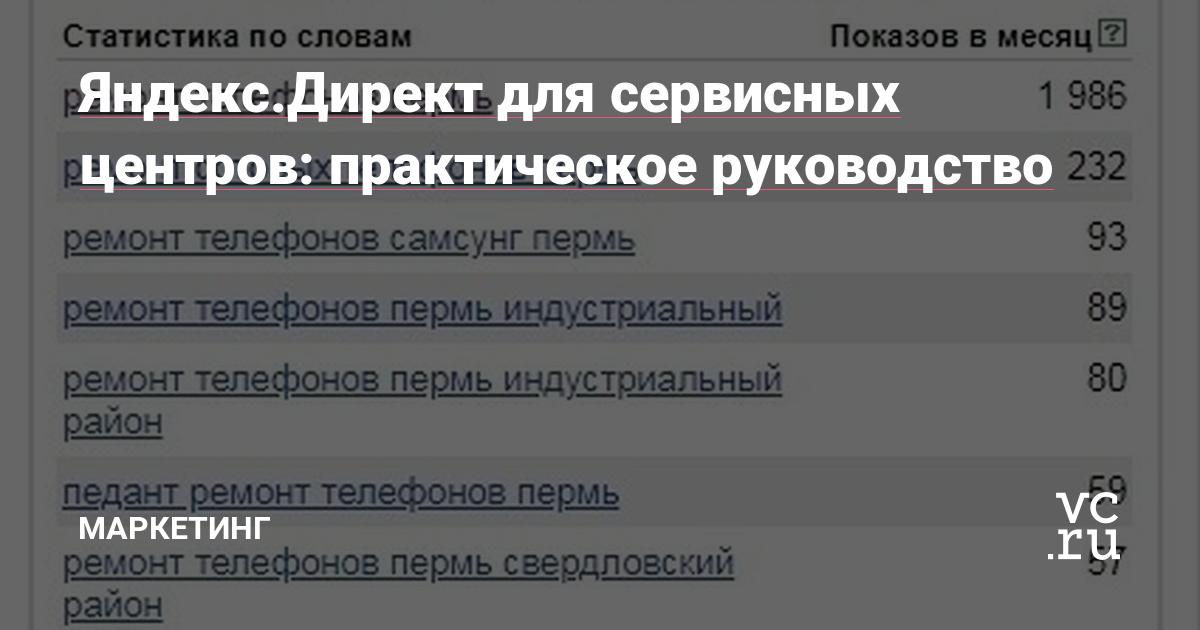Яндекс.Директ для сервисных центров: практическое руководство