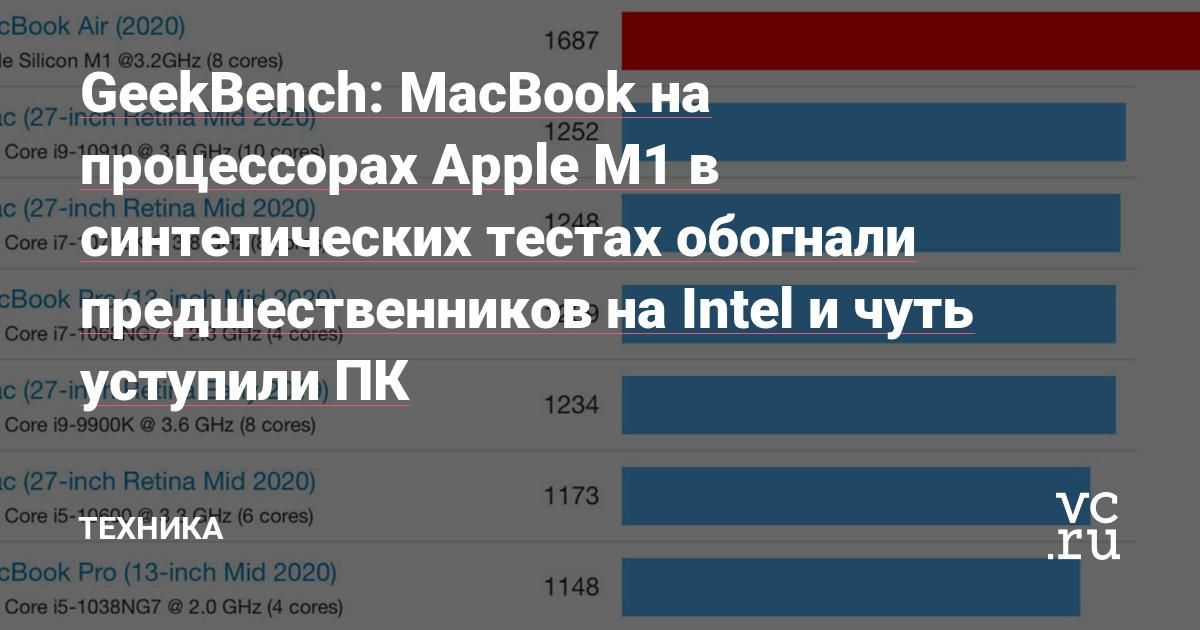 GeekBench: MacBook на процессорах Apple M1 в синтетических тестах обогнали предшественников на Intel и чуть уступили ПК