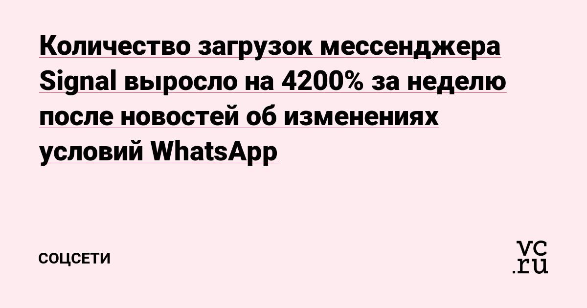 Количество загрузок мессенджера Signal выросло на 4200% за неделю после новостей об изменениях условий WhatsApp
