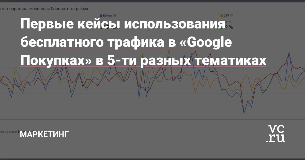 Первые кейсы использования бесплатного трафика в «Google Покупках» в 5-ти разных тематиках