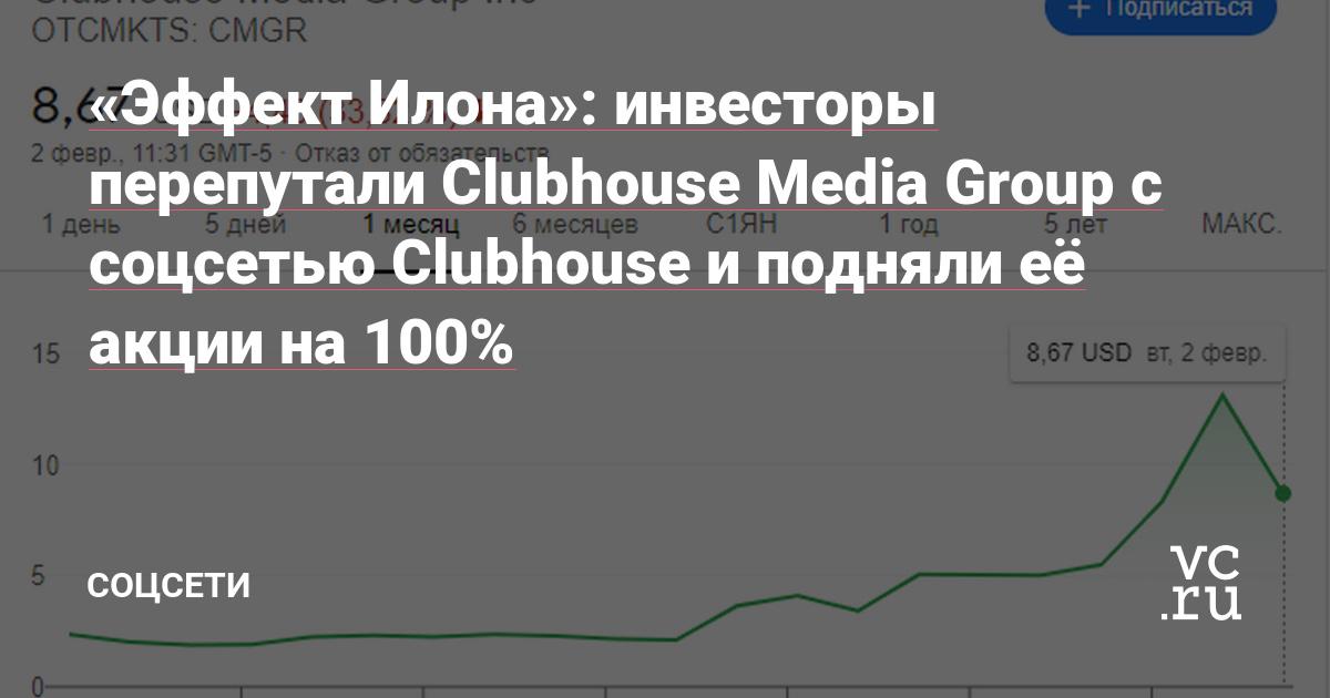«Эффект Илона»: инвесторы перепутали Clubhouse Media Group с соцсетью Clubhouse и подняли её акции на 100%