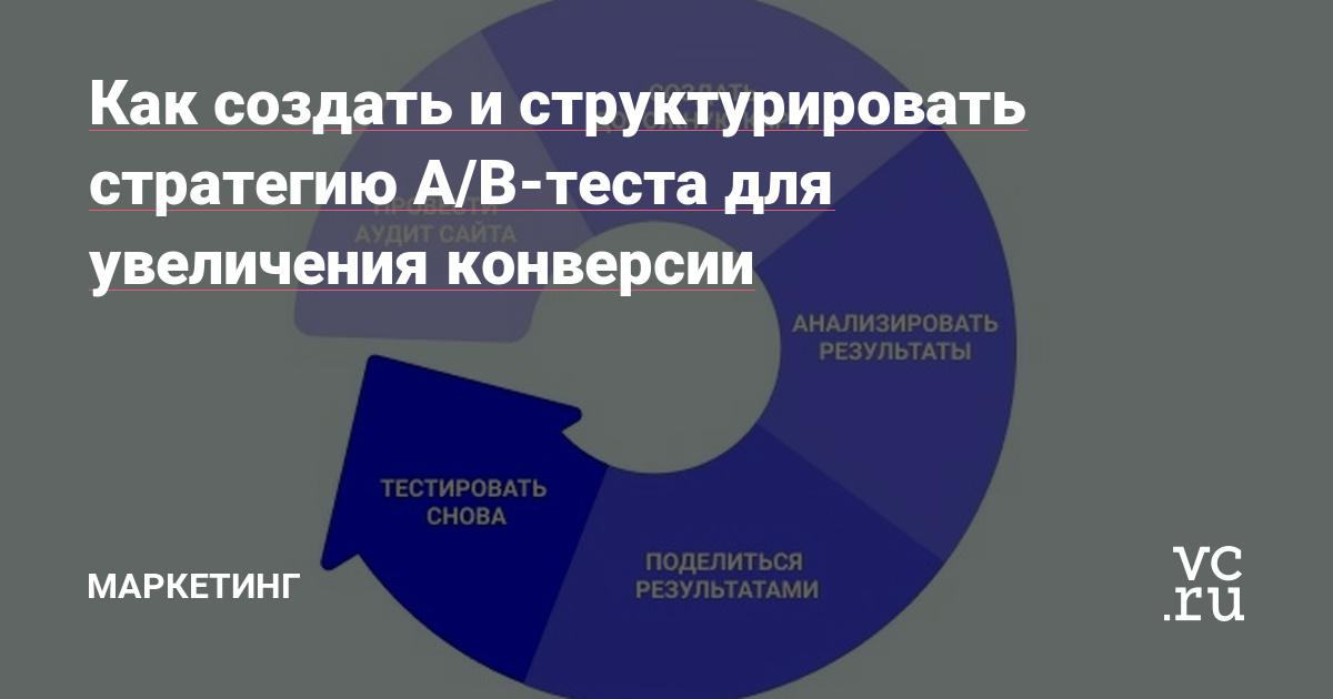 Как создать и структурировать стратегию А/B-теста для увеличения конверсии