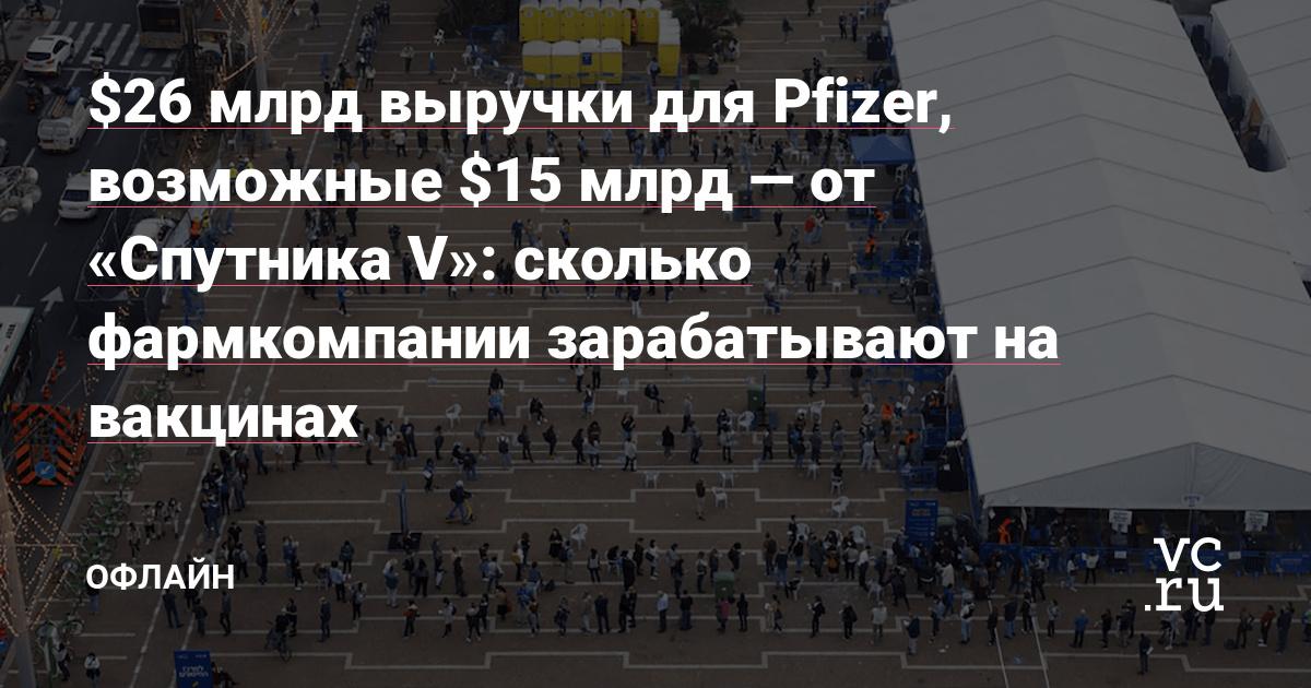 $26 млрд выручки для Pfizer, возможные $15 млрд — от «Спутника V»: сколько фармкомпании зарабатывают на вакцинах