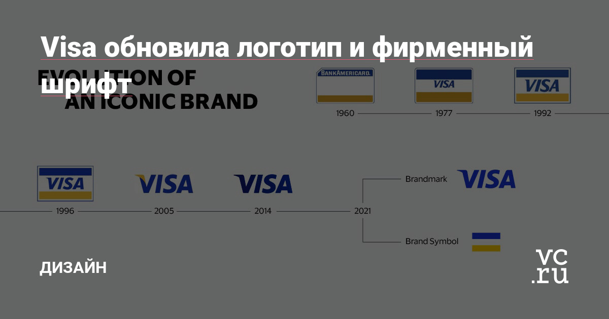 Visa обновила логотип и фирменный шрифт