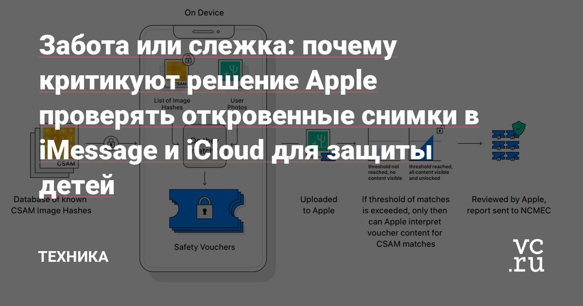 Забота или слежка: почему критикуют решение Apple проверять откровенные снимки в iMessage и iCloud для защиты детей
