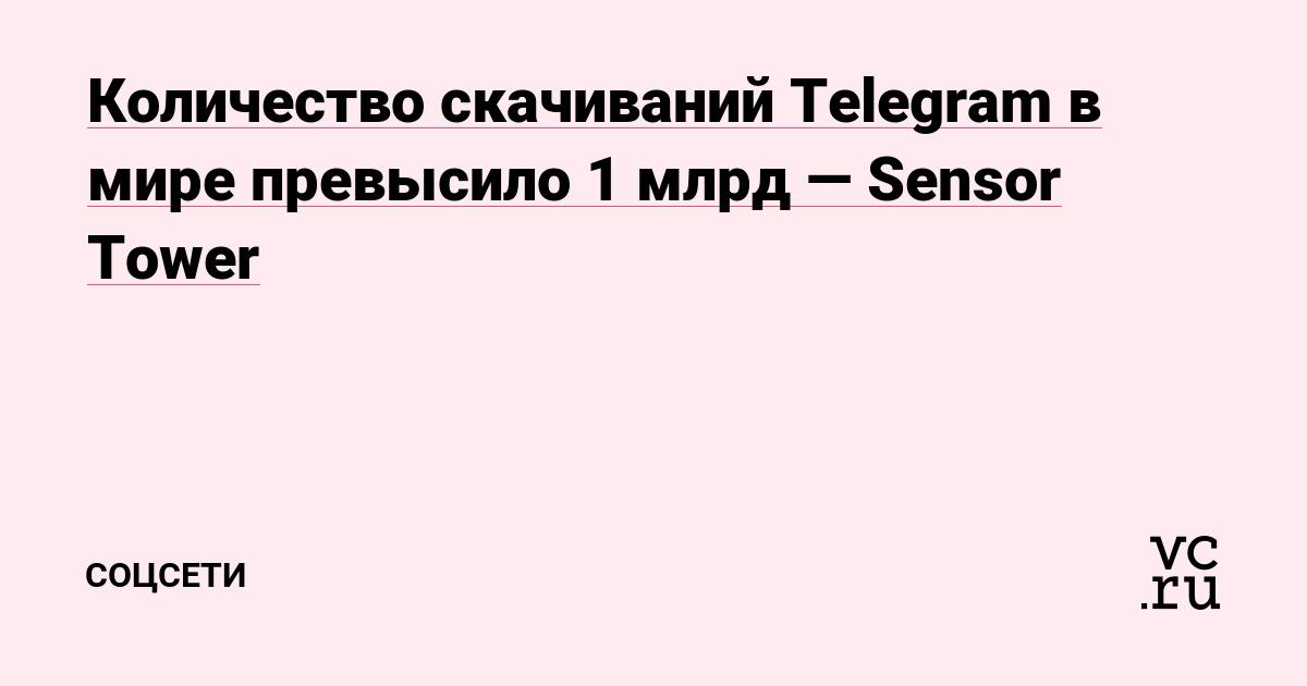 Количество скачиваний Telegram в мире превысило 1 млрд — Sensor Tower