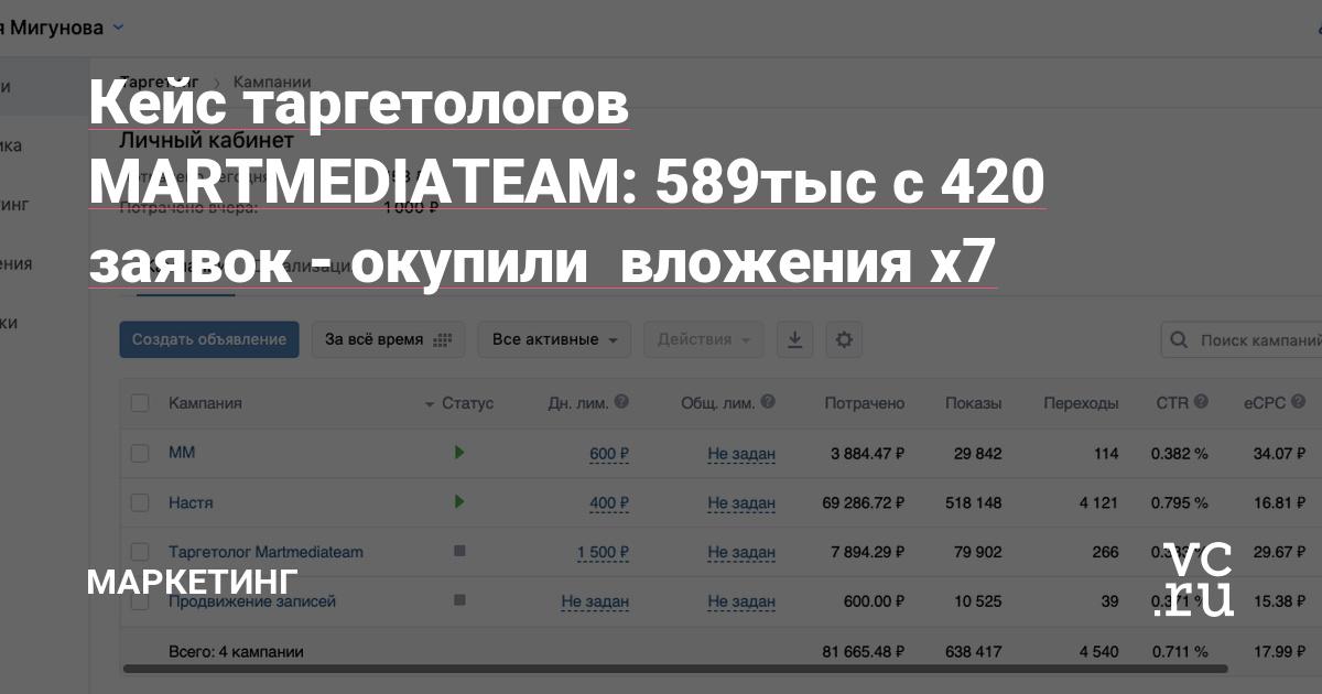 Кейс таргетологов MARTMEDIATEAM: 589тыс с 420 заявок - окупили  вложения х7