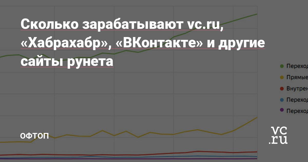 dating.ru источник https://lifeo.ru/kak-znakomitsya-v-internete/ спасибо