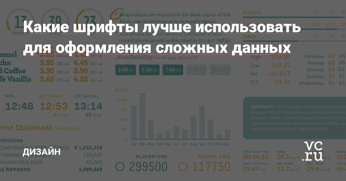 Какие шрифты лучше использовать для оформления сложных данных — Дизайн на vc.ru