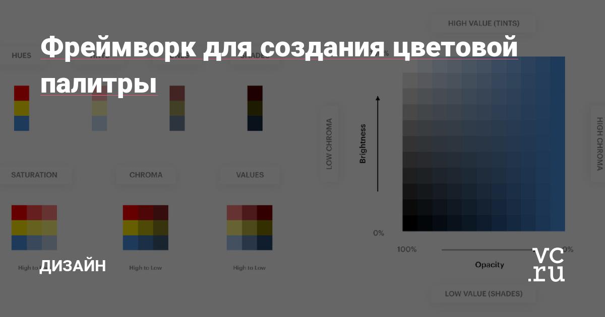 Фреймворк для создания цветовой палитры — Дизайн на vc.ru