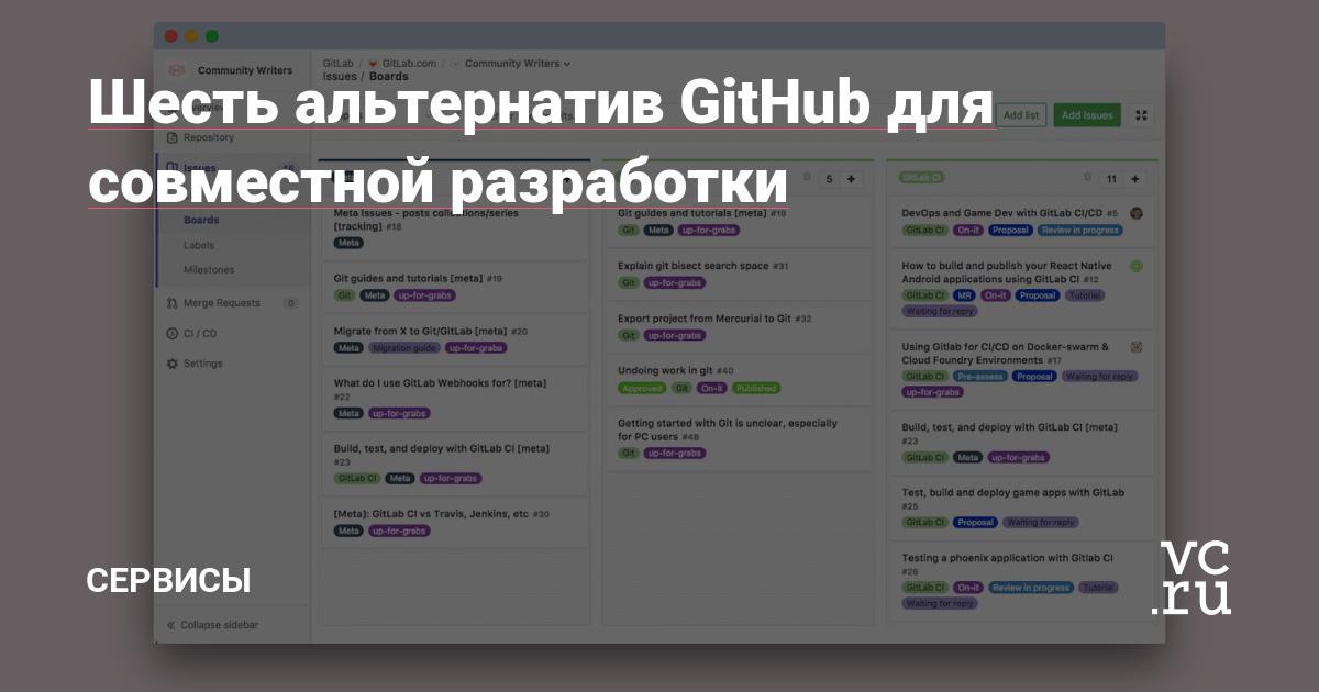 Шесть альтернатив GitHub для совместной разработки — Сервисы