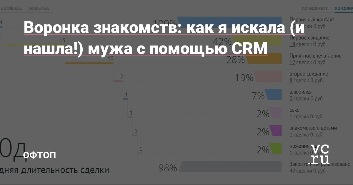 vagini-kak-ya-ebus-s-muzhem-nachinayushih-russkih-video