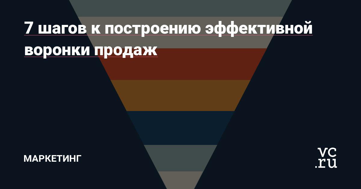 630f37b1b 7 шагов к построению эффективной воронки продаж — Маркетинг на vc.ru