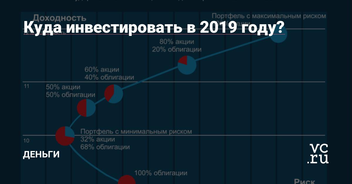 Кто инвестирует в акции российских компаний онлайн калькулятор потребительского кредита сбербанка ипотека