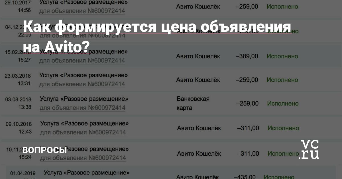 d4f2a1cc469b7 Как формируется цена объявления на Avito? — Вопросы на vc.ru
