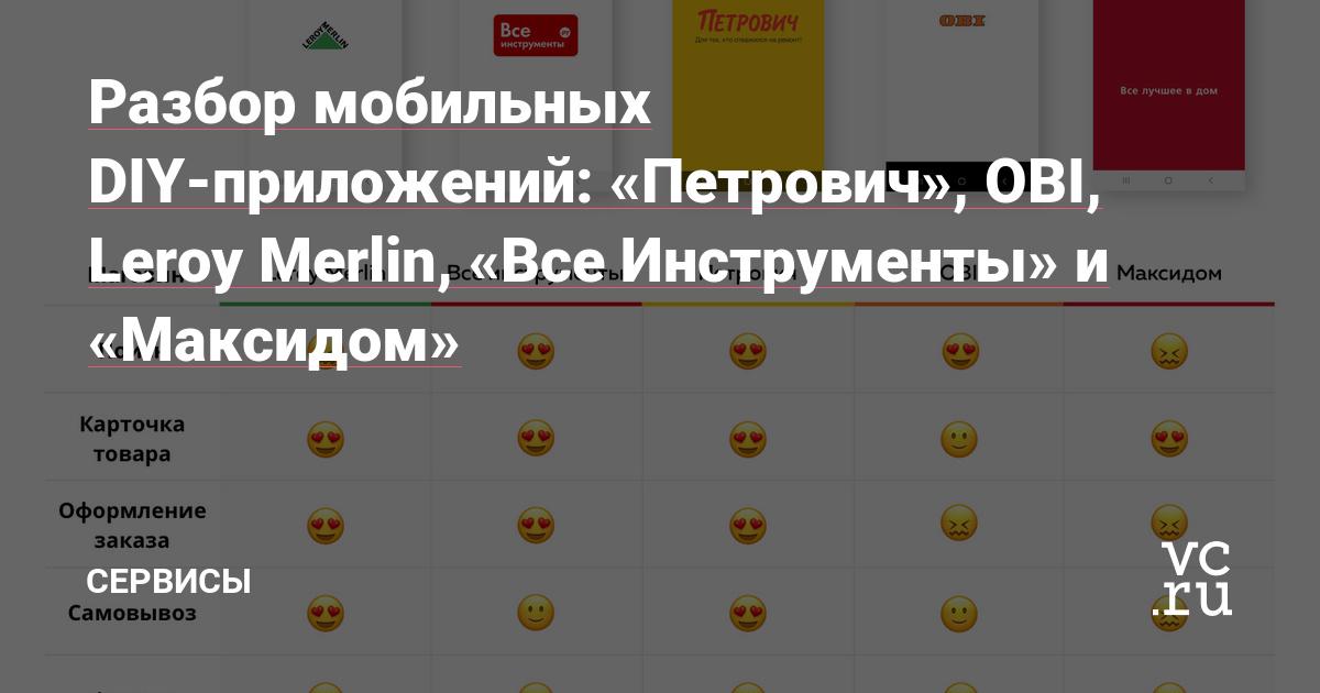 84caaefeb14ed Разбор мобильных DIY-приложений: «Петрович», OBI, Leroy Merlin, «Все  Инструменты» и «Максидом» — Сервисы на vc.ru