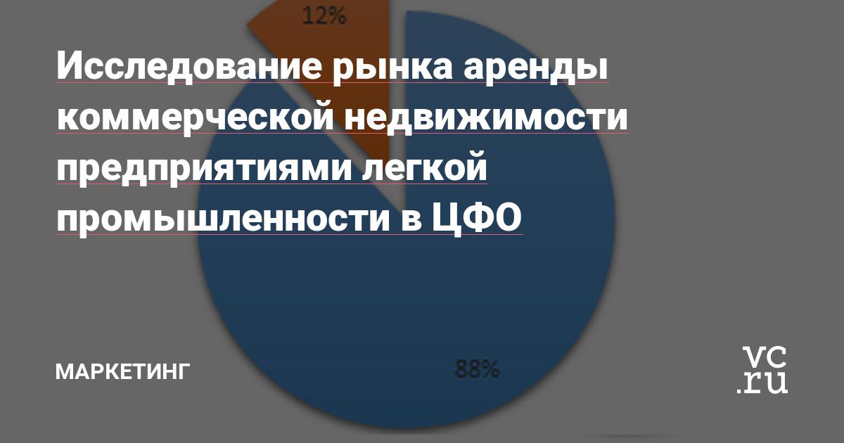fa819f172 Исследование рынка аренды коммерческой недвижимости предприятиями легкой  промышленности в ЦФО — Маркетинг на vc.ru
